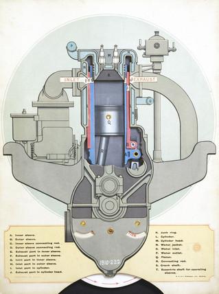 Daimler-Knight sleeve-valve petrol engine, 1910.
