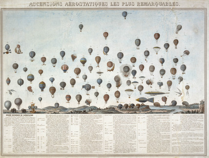 The history of balloon flights, 1851-1852.