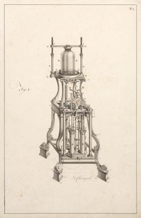 Air pump, c.1761.