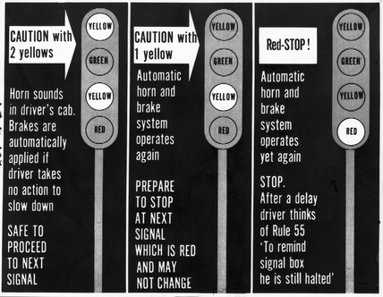 Railway signals, 1967.