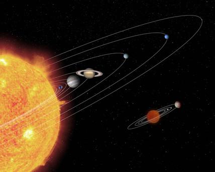 'Mini-Me' Solar System.