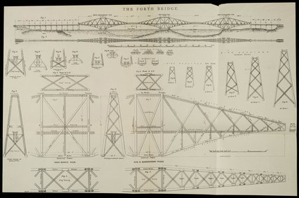 Diagram of the Forth Bridge