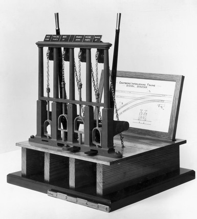 Model (scale 1:4) of Chamber's signal interlocking frame.