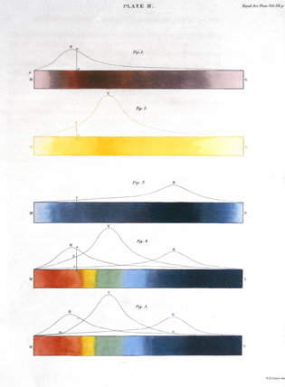 Dr Brewster on a new analysis of solar light, c 1834.
