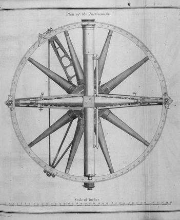 The first Ramsden three-foot theodolite, 1790.