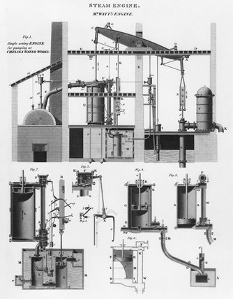 Watt's single acting steam engine, late 18th century.