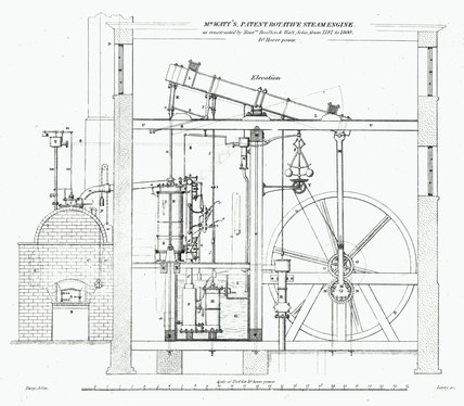 Technical drawing of a Watt steam engine, 1787.