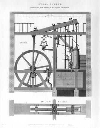 Boulton and Watt Steam engine, late 18th century.