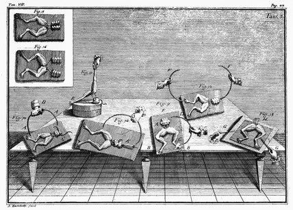 Excitation of nerves in frog legs, c 1791.