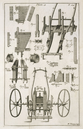 Jethro Tull's seed drill, 1733.