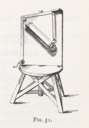 Caroline Herschel's 'Comet Catcher' telescope, 1844.