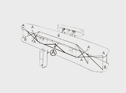 Two cable systems to effect wing-warping on Wright aircraft, c 1909.