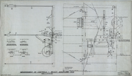 Arrangement of controls of Wright 'Flyer', 1903.