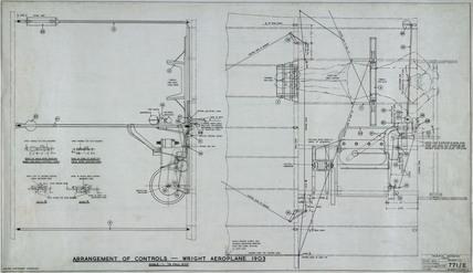 Arrangement of controls of Wright 'Flyer', 1903.