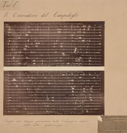 Drawings of solar prominence on the Sun, Rome, Italy, 1869.