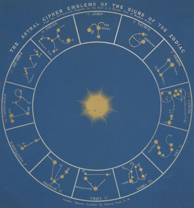 The astral cipher emblems of the signs of the zodiac, c 1870-80.