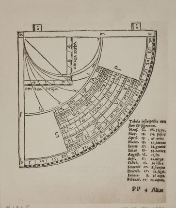 Quadrant from 'Margarita Philosophica', London, 1535.