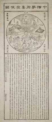 Chinese zodiac, 1900-1921.
