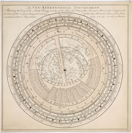 Astronomical rotula by Thomas Jones, 1818.