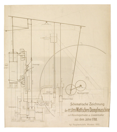 Schematic drawing of James Watt's 'Lap' engine, 1788.