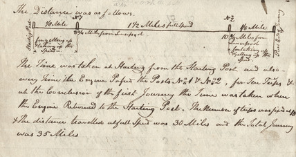 Details of the trial distance from Rastrick's notebook, 1829.
