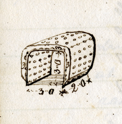 Drawing of 'Rocket's' firebox, from Rastrick's notebook, 1829.