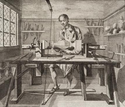 Turning wood, 1754.