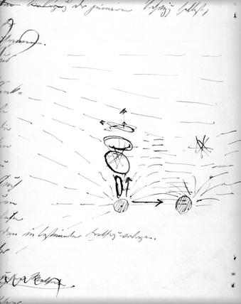 Manuscript by German physicist Heinrich Hertz, 1888.