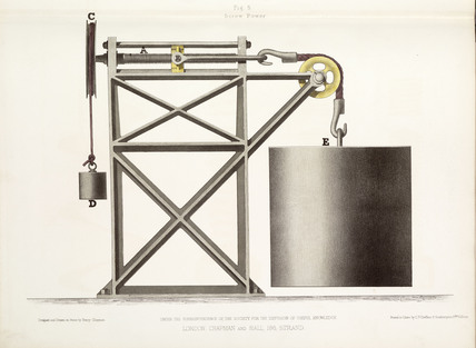 Screw power, 1856.