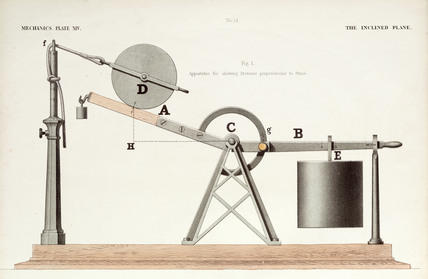 Inclined plane, 1842-1846.