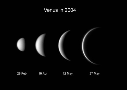 Phases of Venus, 2004.