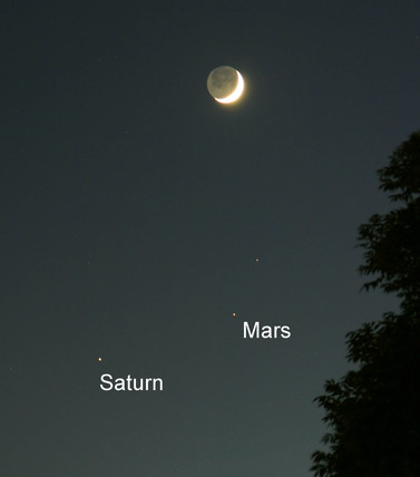 The Moon, Mars and Saturn, c 2005.