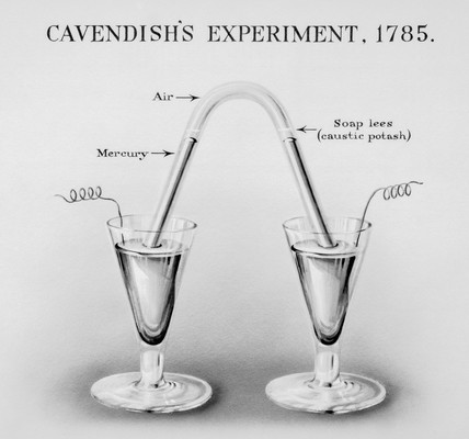 'Cavendish's experiment', 1785. Coloured dr