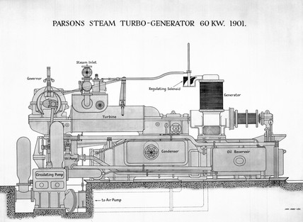 Parsons Steam Turbo-Generator 60 KW, 1901.