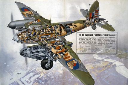 The De Havilland Mosquito Light Bomber