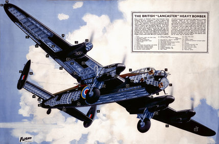 The British Lancaster Heavy Bomber
