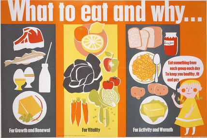 What To Eat And Why
