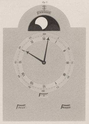 Clock Dial work: Rees' Cyclopaedia