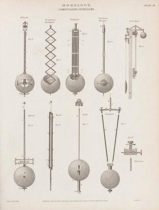 Compensating Pendulums: Rees' Cyclopaedia