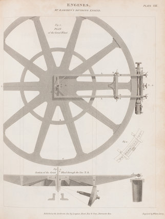 Ramsden's Dividing Engine: Rees' Cyclopaedia