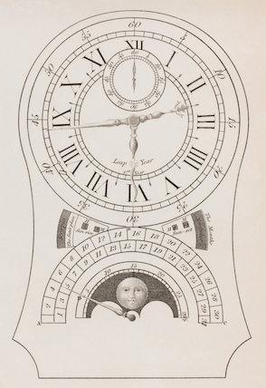 Equation Clock by Enderlin: Rees' Cyclopaedia