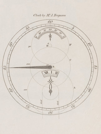 Clocks by Mr Ferguson and Dr Franklin: Rees' Cyclopaedia
