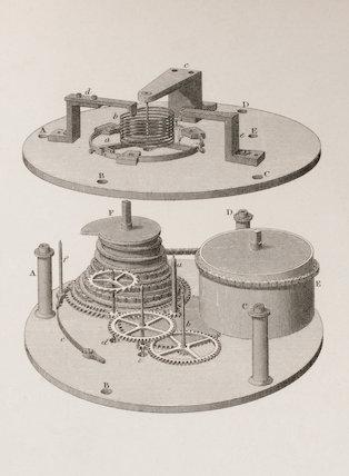 Brockbank's Chronometer: Rees' Cyclopaedia