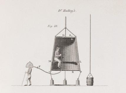Diving Bell: Rees' Cyclopaedia