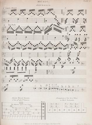 Music, Arpeggio: Rees' Cyclopaedia