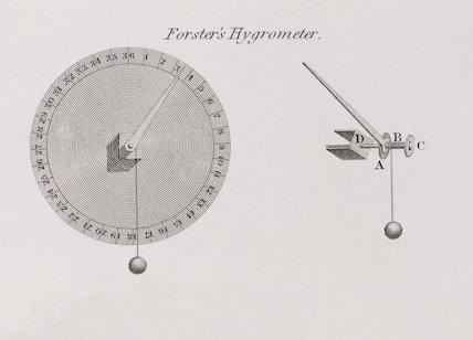 Hydrometer: Rees' Cyclopaedia