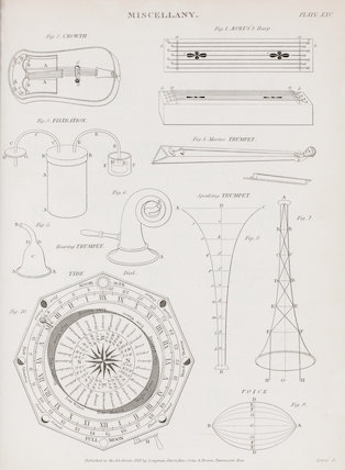 Diagrams of Instruments: Rees' Cyclopaedia