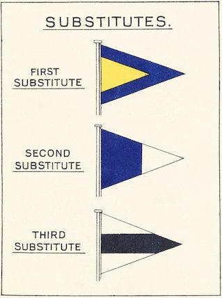 Pendants: Substitutes