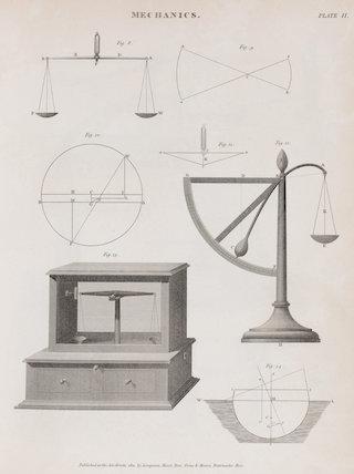 Mechanics: Rees' Cyclopaedia