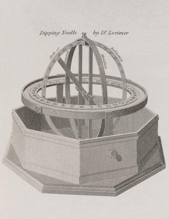 Dipping: Rees' Cyclopaedia